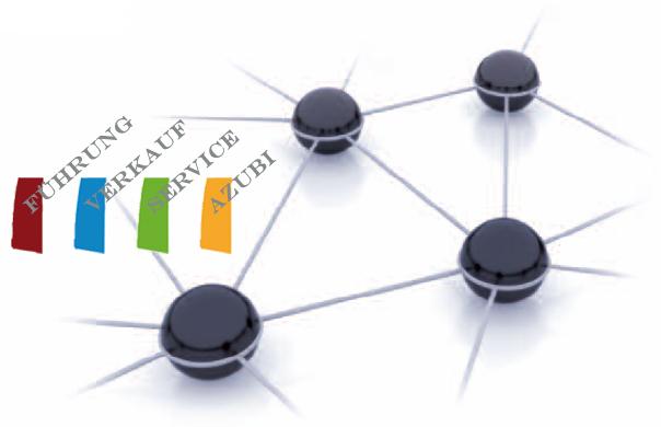 Dialognetzwerk_Firma